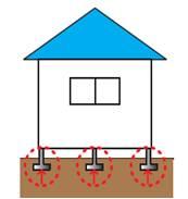 布 基礎 コンクリート 土台
